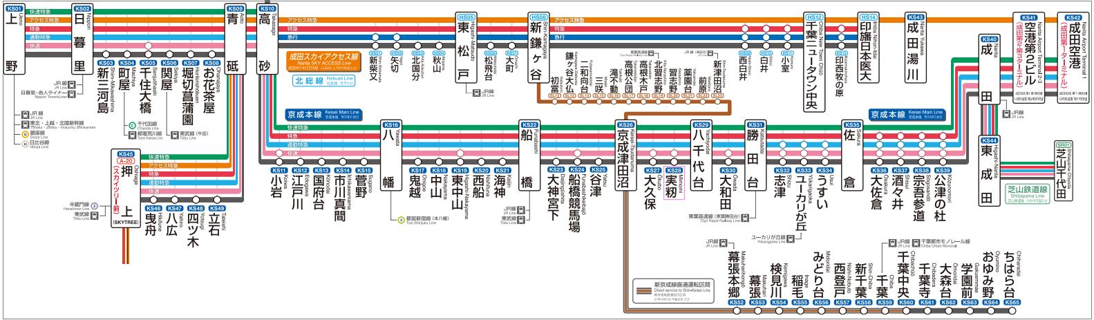 実籾駅|路線図|京成本線